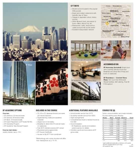 Japanski tokyo pdf stranica 105