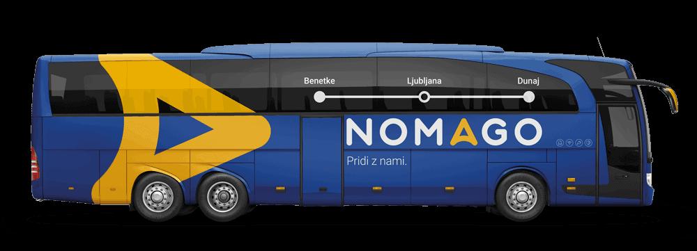 nomago intercity mock slo venice vienna web smaller